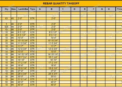 Rebar Estimating services