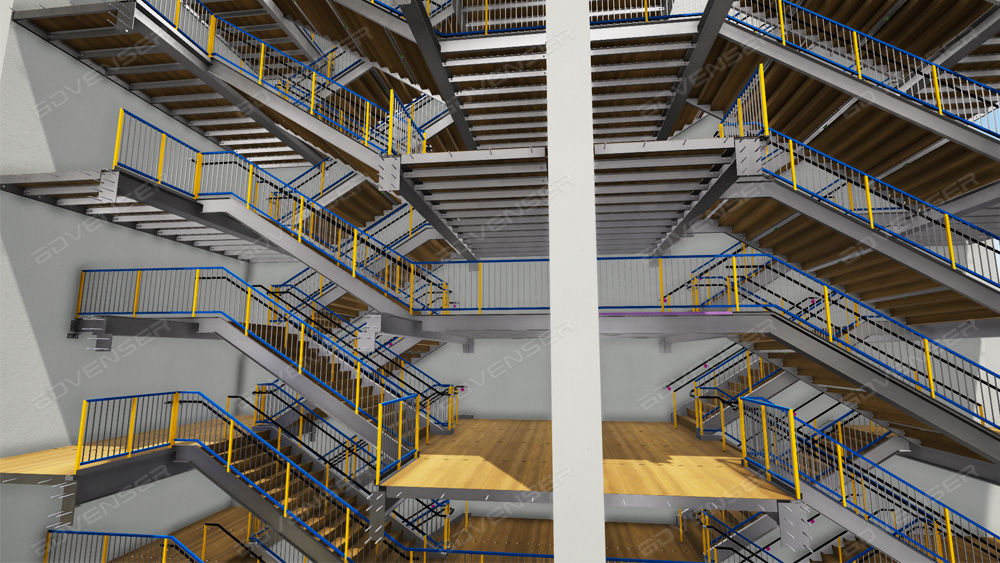 Stair case model